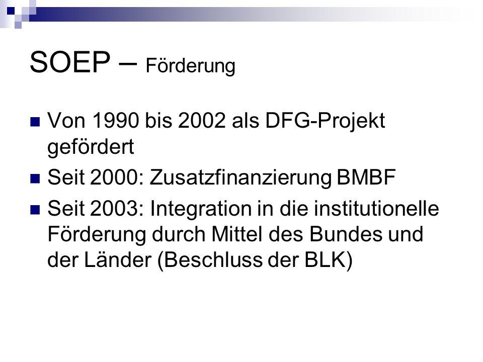 SOEP – Förderung Von 1990 bis 2002 als DFG-Projekt gefördert Seit 2000: Zusatzfinanzierung BMBF Seit 2003: Integration in die institutionelle Förderun