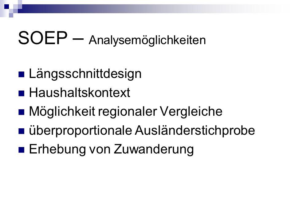 SOEP – Analysemöglichkeiten Längsschnittdesign Haushaltskontext Möglichkeit regionaler Vergleiche überproportionale Ausländerstichprobe Erhebung von Z