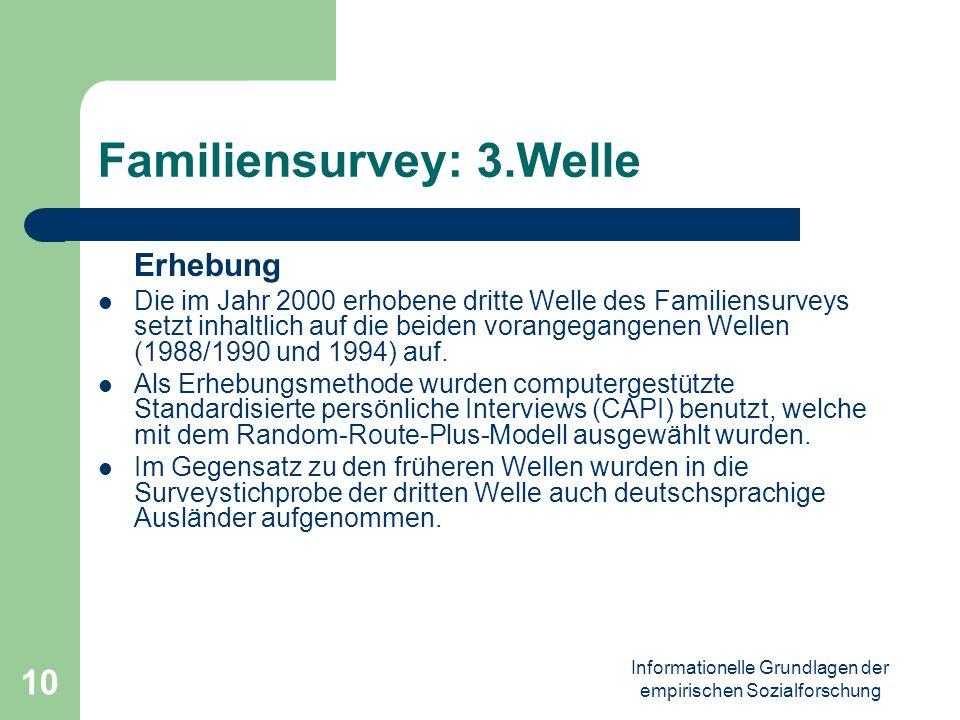 10 Familiensurvey: 3.Welle Erhebung Die im Jahr 2000 erhobene dritte Welle des Familiensurveys setzt inhaltlich auf die beiden vorangegangenen Wellen