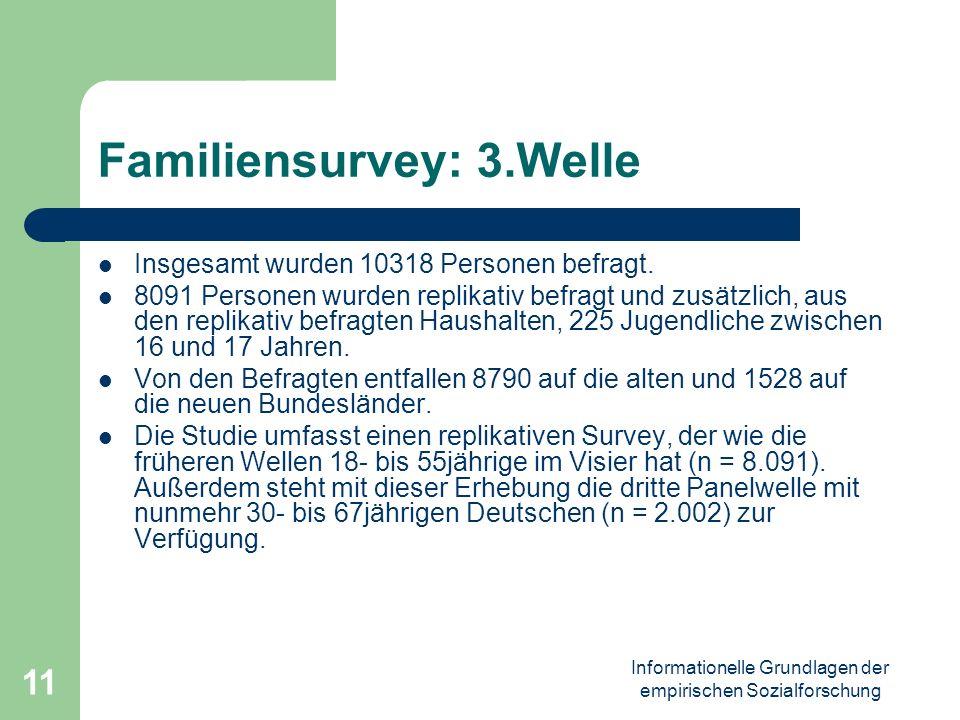 Informationelle Grundlagen der empirischen Sozialforschung 11 Familiensurvey: 3.Welle Insgesamt wurden 10318 Personen befragt. 8091 Personen wurden re