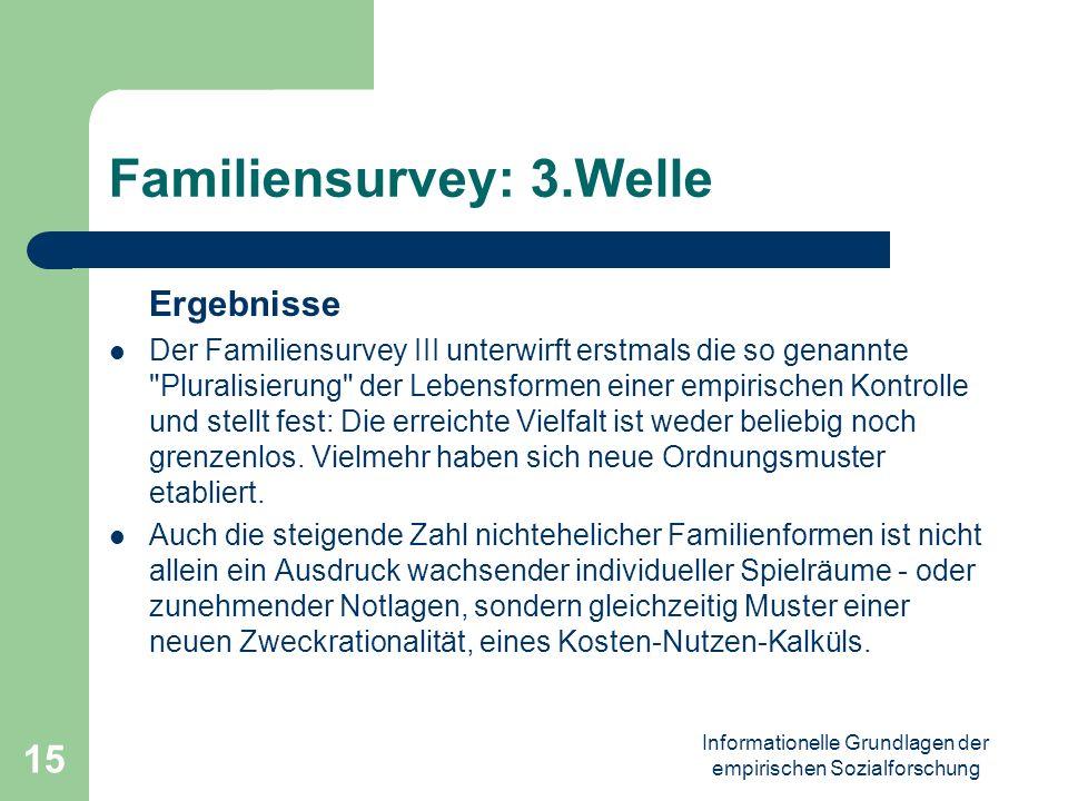 Informationelle Grundlagen der empirischen Sozialforschung 15 Familiensurvey: 3.Welle Ergebnisse Der Familiensurvey III unterwirft erstmals die so gen
