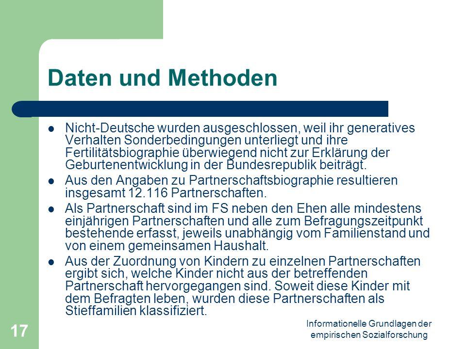 Informationelle Grundlagen der empirischen Sozialforschung 17 Daten und Methoden Nicht-Deutsche wurden ausgeschlossen, weil ihr generatives Verhalten