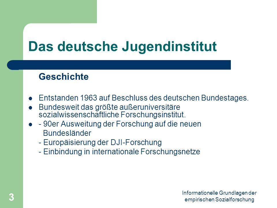 Informationelle Grundlagen der empirischen Sozialforschung 4 Das deutsche Jugendinstitut Datenbanken Das DJI unterhält Datenbanken zur Situation von Kindern, Jugendlichen sowie Familien und bereitet Daten der amtlichen Statistik in regionalisierter Form auf.