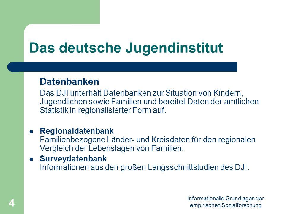 Informationelle Grundlagen der empirischen Sozialforschung 4 Das deutsche Jugendinstitut Datenbanken Das DJI unterhält Datenbanken zur Situation von K