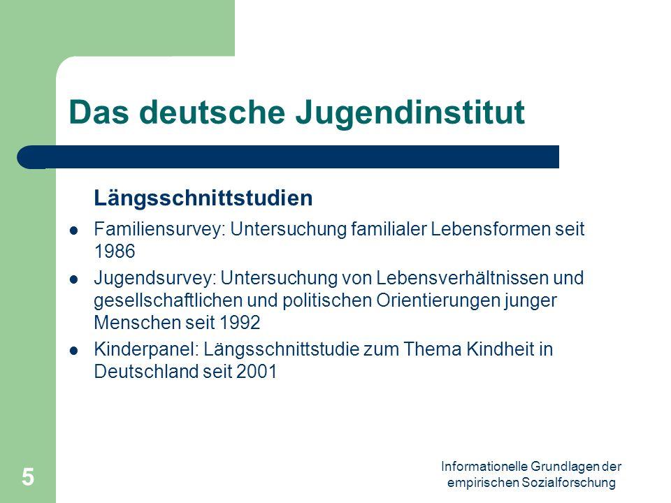 Informationelle Grundlagen der empirischen Sozialforschung 6 Das deutsche Jugendinstitut Die Dokumentation der Studien findet auf vier Ebenen statt.