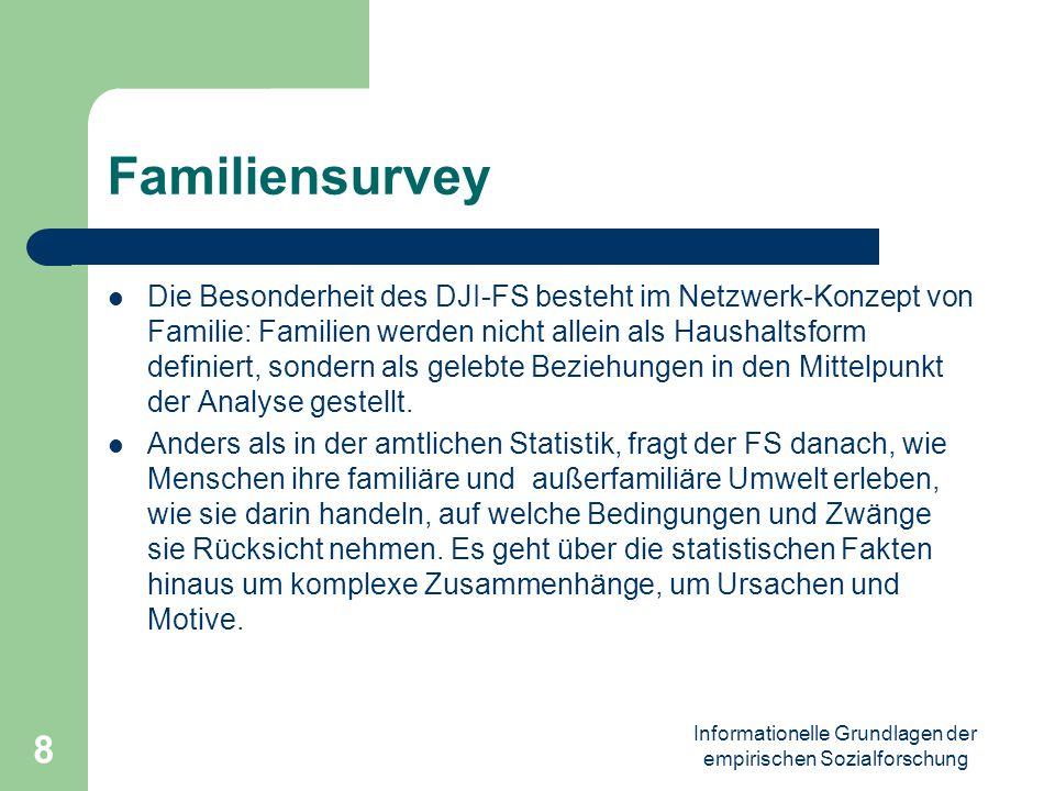 Informationelle Grundlagen der empirischen Sozialforschung 8 Familiensurvey Die Besonderheit des DJI-FS besteht im Netzwerk-Konzept von Familie: Famil