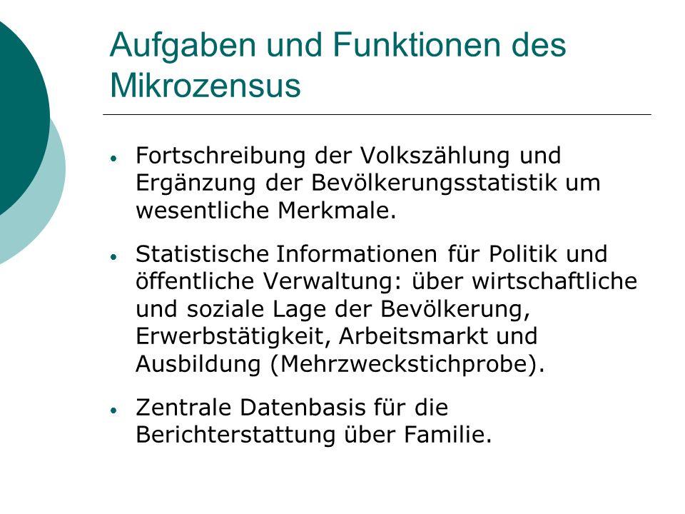 Aufgaben und Funktionen des Mikrozensus Fortschreibung der Volkszählung und Ergänzung der Bevölkerungsstatistik um wesentliche Merkmale. Statistische