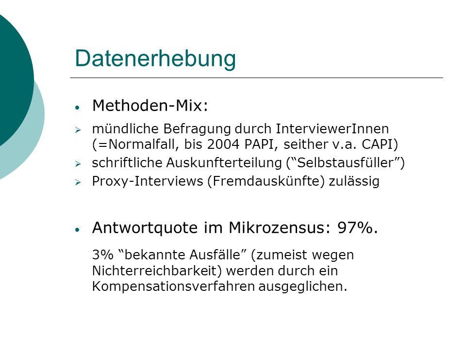 Datenerhebung Methoden-Mix: mündliche Befragung durch InterviewerInnen (=Normalfall, bis 2004 PAPI, seither v.a. CAPI) schriftliche Auskunfterteilung