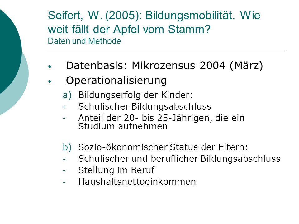 Seifert, W. (2005): Bildungsmobilität. Wie weit fällt der Apfel vom Stamm? Daten und Methode Datenbasis: Mikrozensus 2004 (März) Operationalisierung a