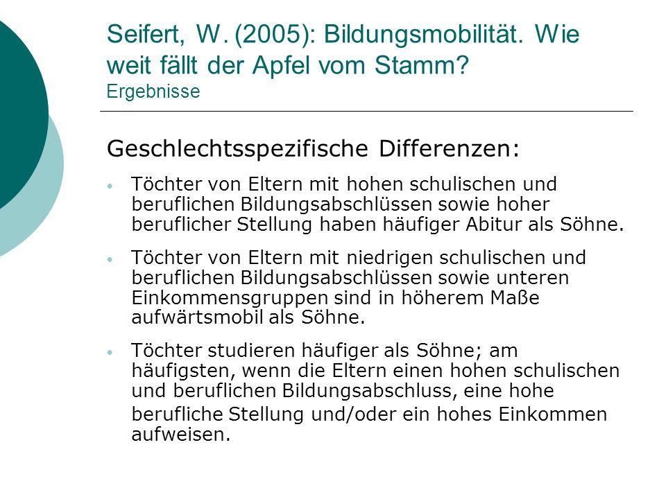 Seifert, W. (2005): Bildungsmobilität. Wie weit fällt der Apfel vom Stamm? Ergebnisse Geschlechtsspezifische Differenzen: Töchter von Eltern mit hohen