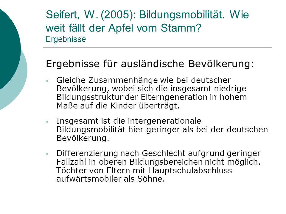 Seifert, W. (2005): Bildungsmobilität. Wie weit fällt der Apfel vom Stamm? Ergebnisse Ergebnisse für ausländische Bevölkerung: Gleiche Zusammenhänge w