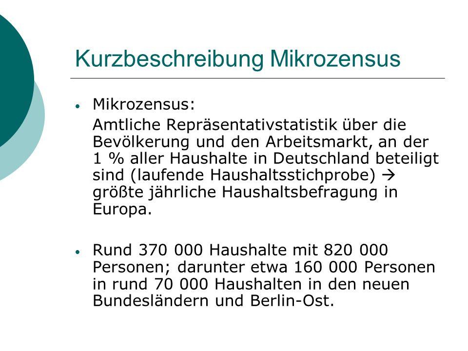 Kurzbeschreibung Mikrozensus Mikrozensus: Amtliche Repräsentativstatistik über die Bevölkerung und den Arbeitsmarkt, an der 1 % aller Haushalte in Deu