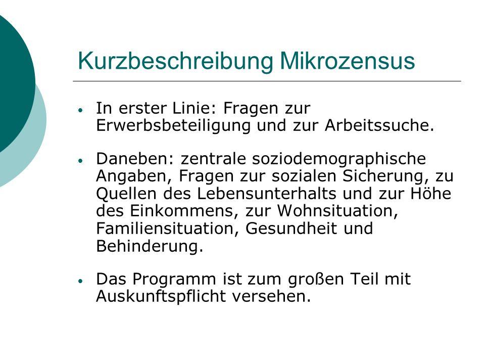 Kurzbeschreibung Mikrozensus In erster Linie: Fragen zur Erwerbsbeteiligung und zur Arbeitssuche. Daneben: zentrale soziodemographische Angaben, Frage