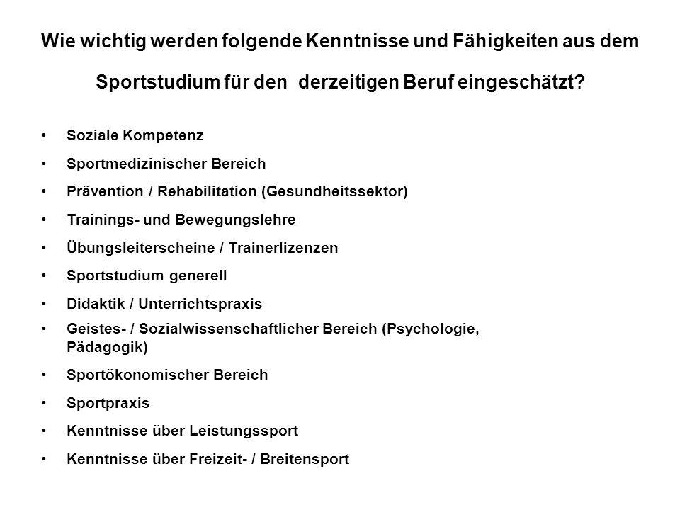 Wie wichtig werden folgende Kenntnisse und Fähigkeiten aus dem Sportstudium für den derzeitigen Beruf eingeschätzt? Soziale Kompetenz Sportmedizinisch