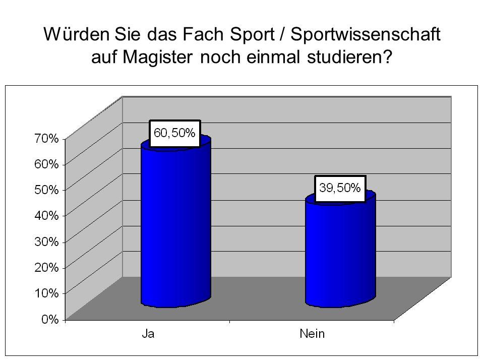 Würden Sie das Fach Sport / Sportwissenschaft auf Magister noch einmal studieren