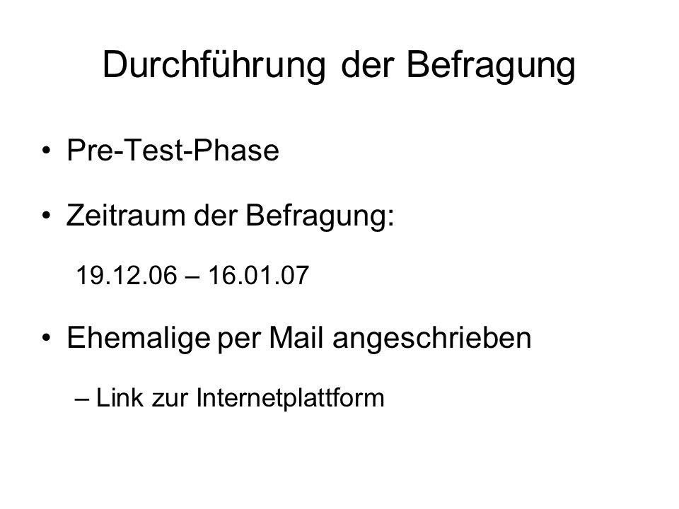 Durchführung der Befragung Pre-Test-Phase Zeitraum der Befragung: 19.12.06 – 16.01.07 Ehemalige per Mail angeschrieben –Link zur Internetplattform