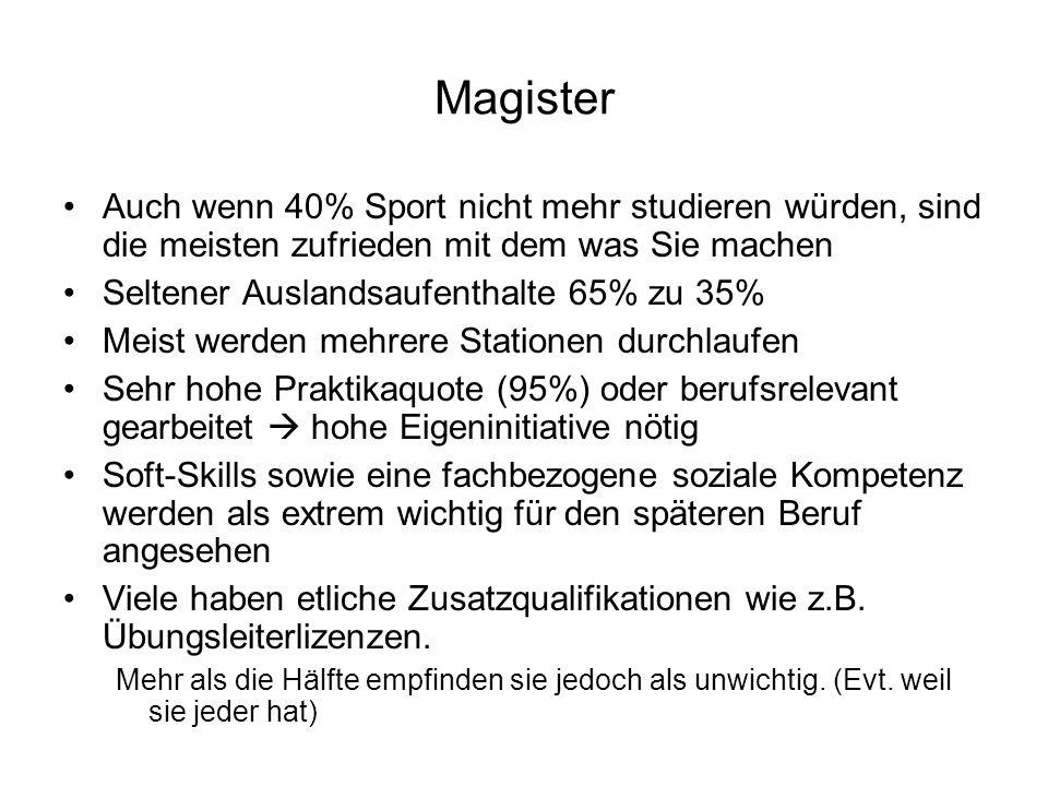 Magister Auch wenn 40% Sport nicht mehr studieren würden, sind die meisten zufrieden mit dem was Sie machen Seltener Auslandsaufenthalte 65% zu 35% Me
