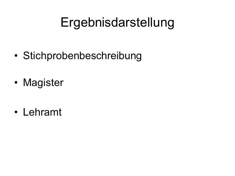 Ergebnisdarstellung Stichprobenbeschreibung Magister Lehramt