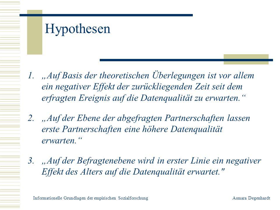 Daten der Analyse Grundlage des Datenmaterials: Familiensurvey des Deutschen Jugendinstitutes (DJI) Die zwei Wellen wurden 1988 und 1994 in Westdeutschland durchgeführt.