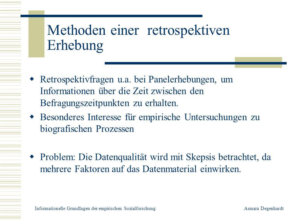 Gliederung 1.Methoden einer retrospektiven Erhebung 2.Daten der Analyse 3.Hypothesen 4.Ergebnisse Informationelle Grundlagen der empirischen SozialforschungAsmara Degenhardt