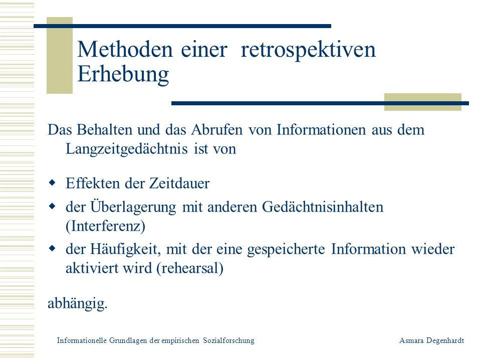 Methoden einer retrospektiven Erhebung Das Behalten und das Abrufen von Informationen aus dem Langzeitgedächtnis ist von Effekten der Zeitdauer der Überlagerung mit anderen Gedächtnisinhalten (Interferenz) der Häufigkeit, mit der eine gespeicherte Information wieder aktiviert wird (rehearsal) abhängig.