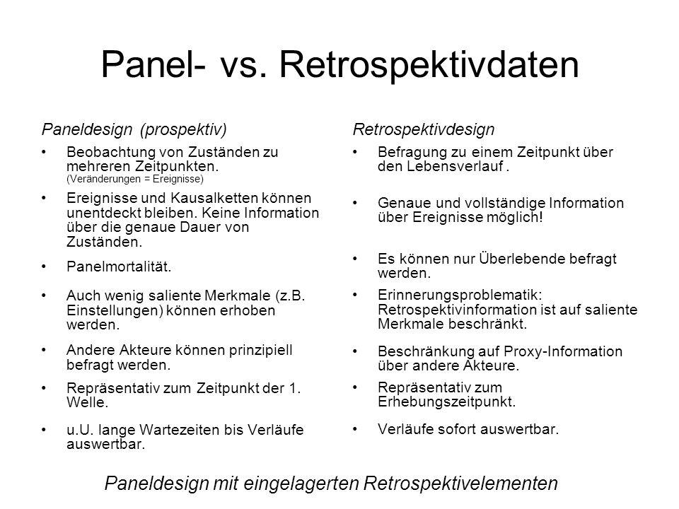 Panel- vs. Retrospektivdaten Paneldesign (prospektiv) Beobachtung von Zuständen zu mehreren Zeitpunkten. (Veränderungen = Ereignisse) Ereignisse und K
