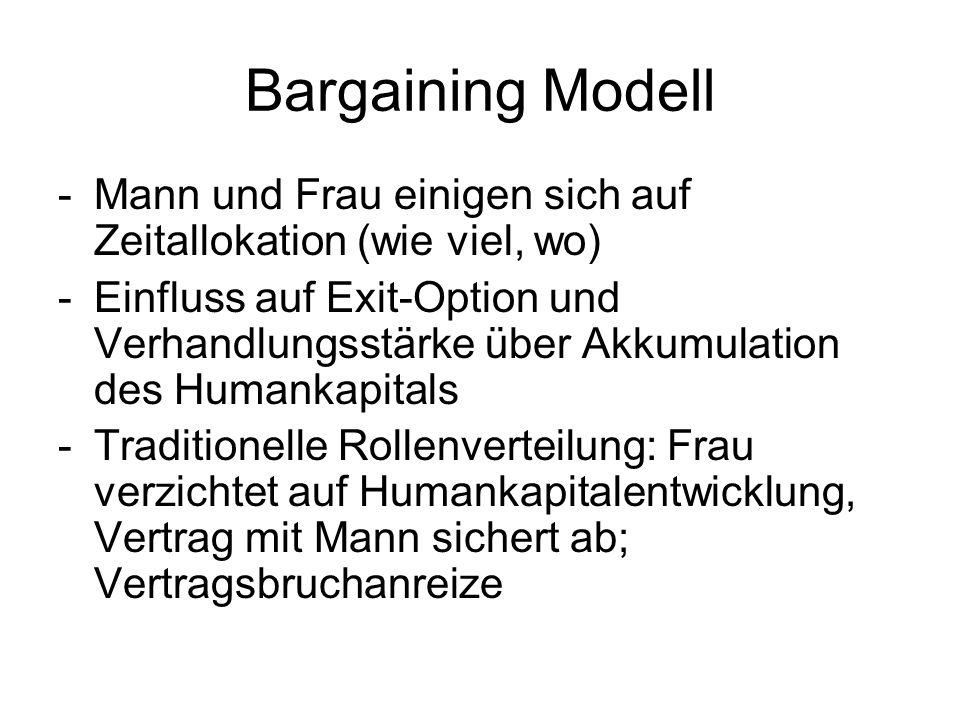 Bargaining Modell -Mann und Frau einigen sich auf Zeitallokation (wie viel, wo) -Einfluss auf Exit-Option und Verhandlungsstärke über Akkumulation des