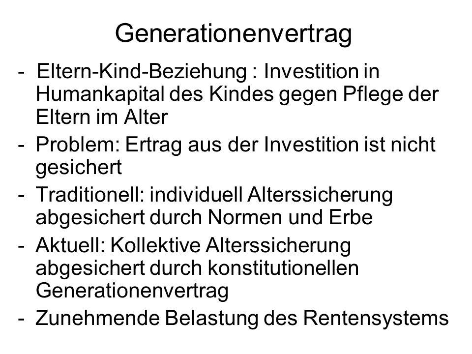 Generationenvertrag - Eltern-Kind-Beziehung : Investition in Humankapital des Kindes gegen Pflege der Eltern im Alter -Problem: Ertrag aus der Investi