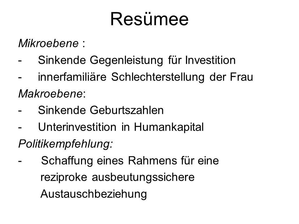 Resümee Mikroebene : -Sinkende Gegenleistung für Investition -innerfamiliäre Schlechterstellung der Frau Makroebene: -Sinkende Geburtszahlen -Unterinv