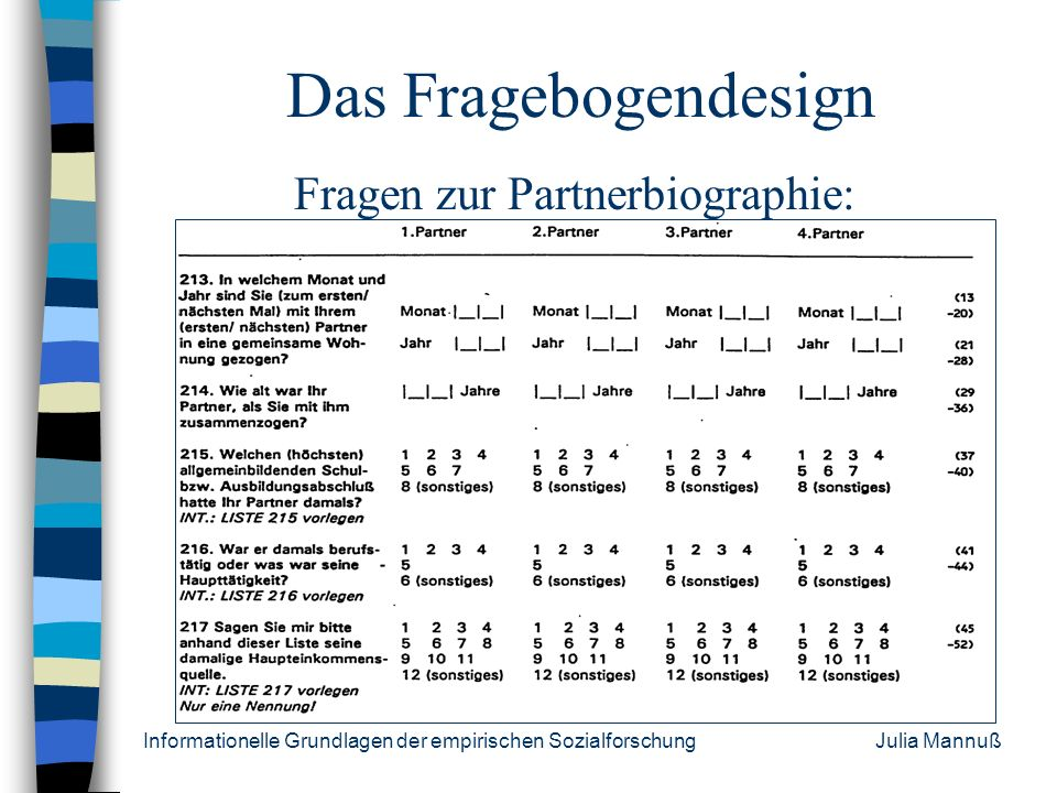 Informationelle Grundlagen der empirischen Sozialforschung Julia Mannuß Das Fragebogendesign Geschlossene Fragen mit vorgegebener Antwortkategorie Red