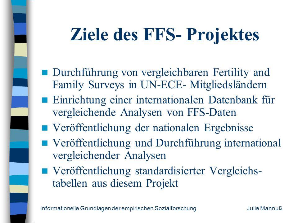 Informationelle Grundlagen der empirischen Sozialforschung Julia Mannuß Anlass des FFS-(BiB)-Projektes Ausgangspunkt: ähnliche demographische Trends/P