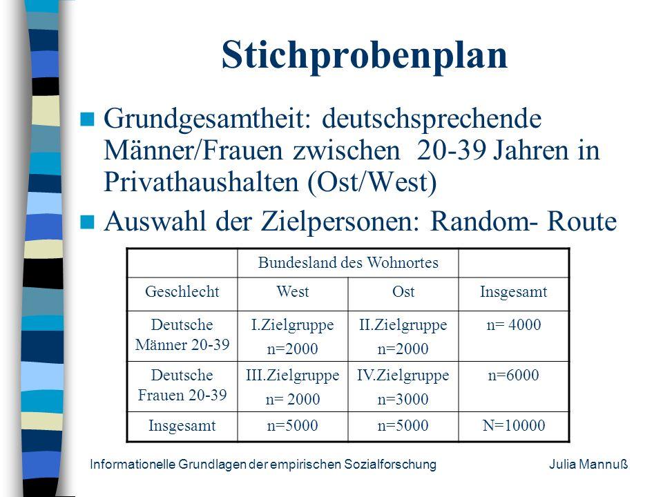 Informationelle Grundlagen der empirischen Sozialforschung Julia Mannuß Ziele des FFS- Projektes Durchführung von vergleichbaren Fertility and Family