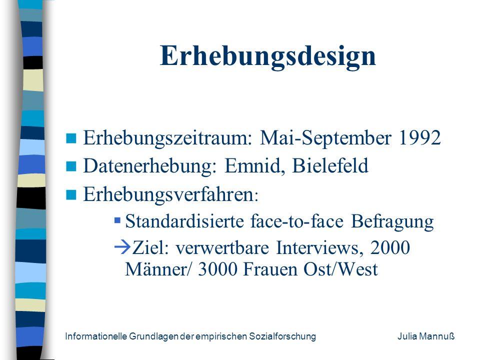 Informationelle Grundlagen der empirischen Sozialforschung Julia Mannuß Repräsentanz gemäß Mikrozensus