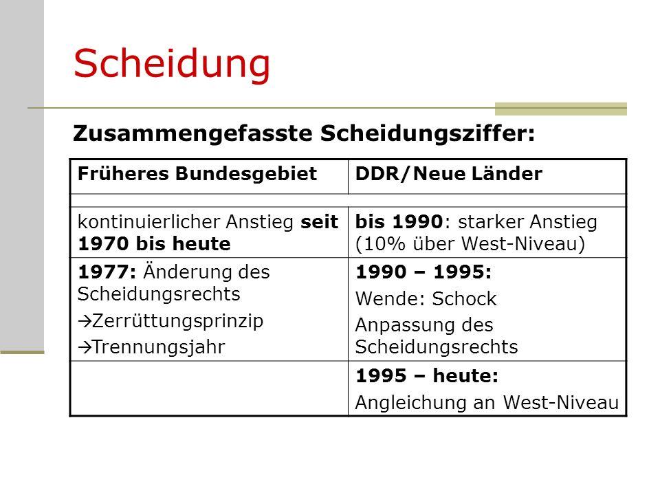 Scheidung Zusammengefasste Scheidungsziffer: Früheres BundesgebietDDR/Neue Länder kontinuierlicher Anstieg seit 1970 bis heute bis 1990: starker Ansti