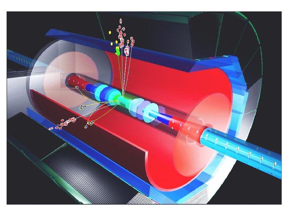 Nachweis einzelner Teilchen durch unterschiedliche Wechselwirkung der Teilchen mit Materie Neutrales Teilchen: Photon Geladene Teilchen: Elektronen Protonen / Pionen Muonen (kosmische Höhenstr.)