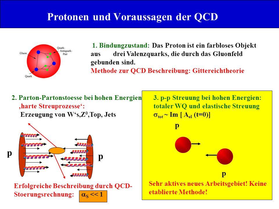 Die Wechselwirkung eines Farbdipols mit dem Proton beschreibt die tiefinelastische und die diffraktive Streuung bei kleinem x Farbdipolmodelle Dipol-p Wirkungs- querschnitt Dipol WF im Photon p (x,Q 2 )= p (W 2, r) r~2/Q ( Groesse des Dipols) R 0 ( mittlerer Abstand zweier Partonen) Diffraktion (F 2 D ) DIS (F 2 bei kleinem x) Wie sieht der Dipol-Proton Wirkungsquerschnitt aus?