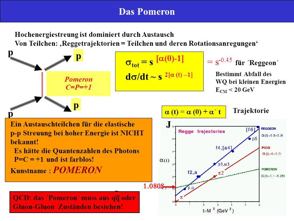 Die besten experimentellen Möglichkeiten zur experimentellen Untersuchung dieser Fragen bietet nicht etwa der Proton- Antiproton Collider bei Chicago (Tevatron) sondern der Elektron-Proton Speicherring HERA (DESY) E CM = 315 GeV p 920 GeVe 27 GeV In der tiefinelastischen ep Streuung wurde `69 die Existenz der Partonen im Proton entdeckt