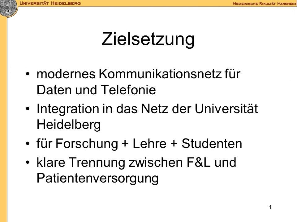 1 Zielsetzung modernes Kommunikationsnetz für Daten und Telefonie Integration in das Netz der Universität Heidelberg für Forschung + Lehre + Studenten klare Trennung zwischen F&L und Patientenversorgung