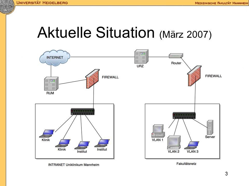 3 Aktuelle Situation (März 2007)