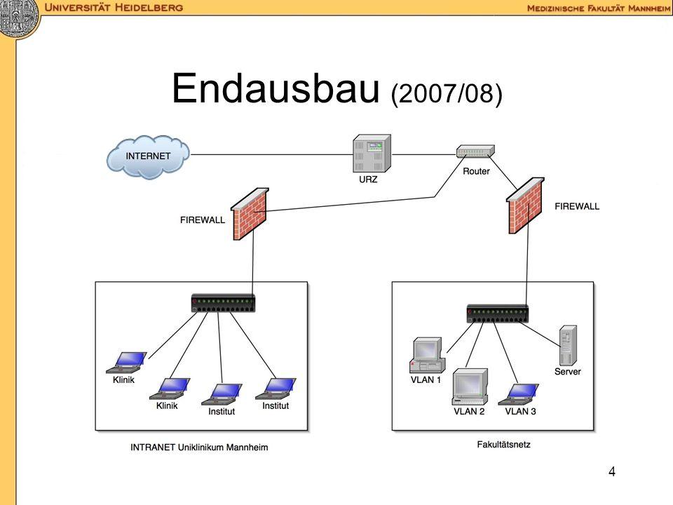 4 Endausbau (2007/08)