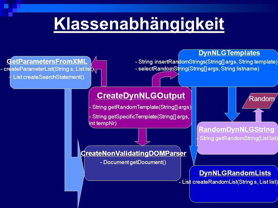 CreateDynNLGOutput Hauptklasse des DynamiteNLGTools - ruft alle anderen Klassen auf Bekommt auf Kommandozeile zuerst das xml-file mit den gewünschten Parametern und den auszugebenden Inhalten aus der Ontologie übergeben (z.B.: TestFileForNLGTemplates.xml ); An zweiter Stelle steht das xml-file mit allen zur Verfügung stehenden Parametern und Templates der Domäne (z.B.: FilmDatabaseTemplates.xml ) Die gewünschten Parameter werden dann im Template- xml-file gesucht und per Zufall ein passendes Template ausgesucht Danach werden noch die Platzhalter durch Wörter aus den Synonymlisten ersetzt und der gesuchte Inhalt aus der Ontologie als Ergebnis in das Template eingesetzt Die so entstandene Sprachausgabe wird auf dem Bildschirm ausgegeben und als String an den Dialogmanager zurückgeliefert