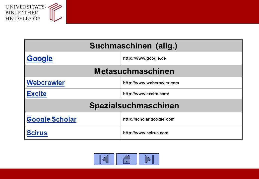 Suchmaschinen (allg.) Google http://www.google.de Metasuchmaschinen Webcrawler http://www.webcrawler.com Excite http://www.excite.com/ Spezialsuchmasc