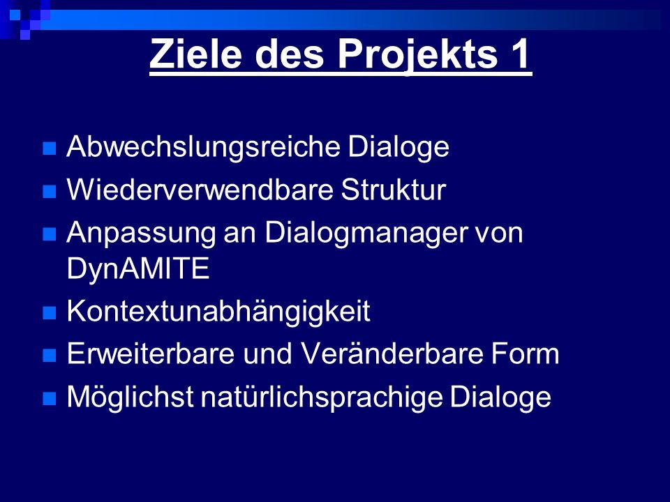 Ziele des Projekts 1 Abwechslungsreiche Dialoge Wiederverwendbare Struktur Anpassung an Dialogmanager von DynAMITE Kontextunabhängigkeit Erweiterbare und Veränderbare Form Möglichst natürlichsprachige Dialoge