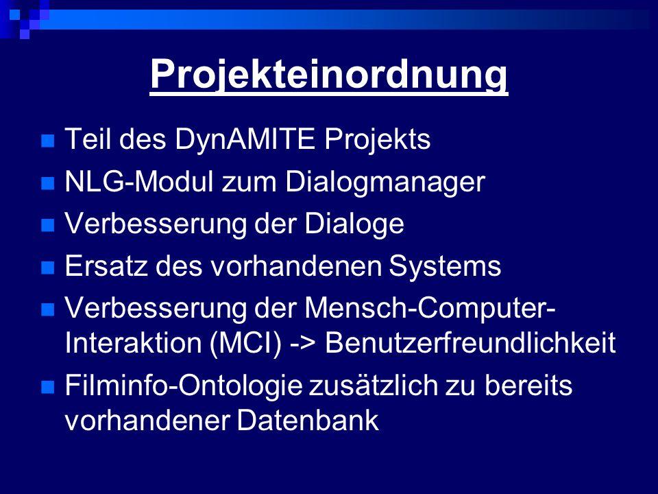 Projekteinordnung Teil des DynAMITE Projekts NLG-Modul zum Dialogmanager Verbesserung der Dialoge Ersatz des vorhandenen Systems Verbesserung der Mensch-Computer- Interaktion (MCI) -> Benutzerfreundlichkeit Filminfo-Ontologie zusätzlich zu bereits vorhandener Datenbank