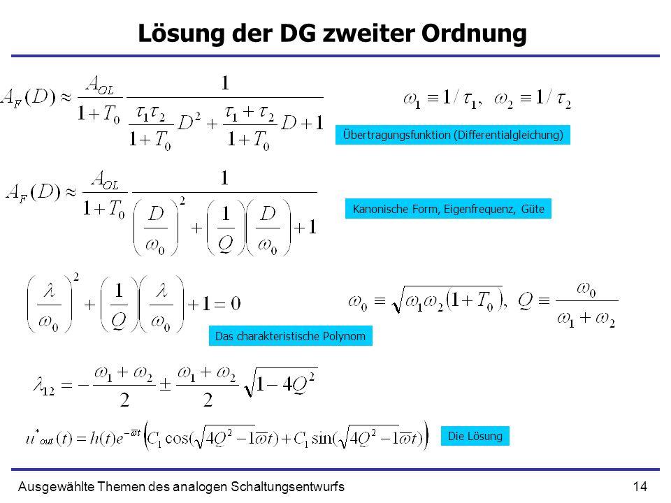 14Ausgewählte Themen des analogen Schaltungsentwurfs Lösung der DG zweiter Ordnung Übertragungsfunktion (Differentialgleichung) Kanonische Form, Eigen