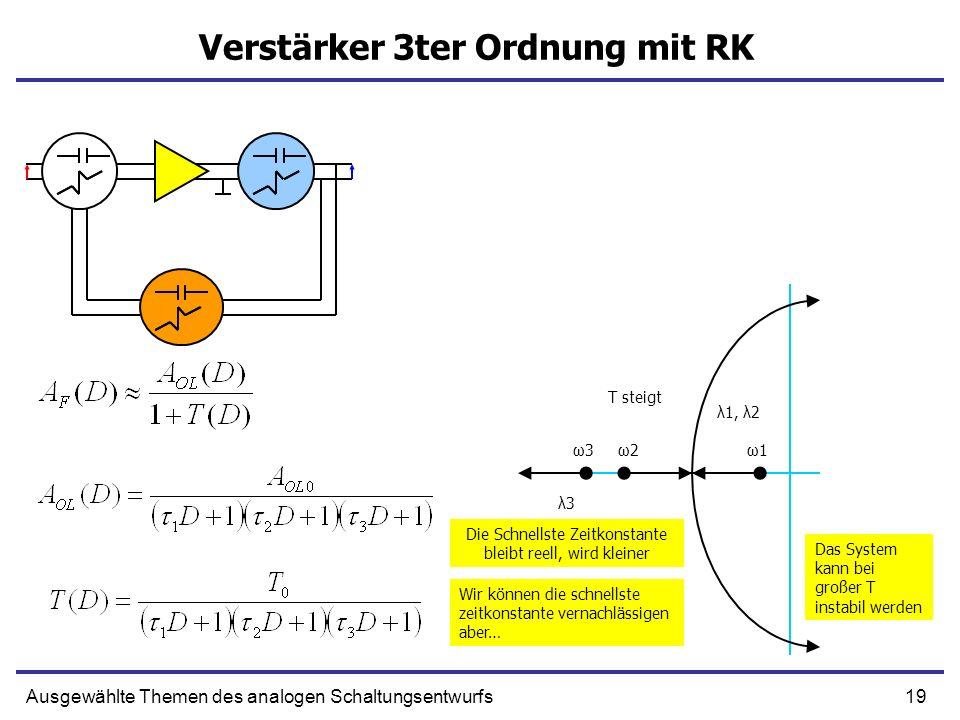19Ausgewählte Themen des analogen Schaltungsentwurfs Verstärker 3ter Ordnung mit RK ω1ω1ω2ω2 λ1, λ2 ω3ω3 λ3λ3 Die Schnellste Zeitkonstante bleibt reel