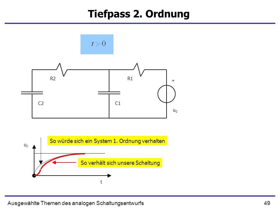 49Ausgewählte Themen des analogen Schaltungsentwurfs Tiefpass 2. Ordnung + C1 R1 uGuG C2 R2 uCuC t So würde sich ein System 1. Ordnung verhalten So ve