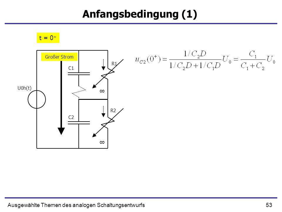 53Ausgewählte Themen des analogen Schaltungsentwurfs Anfangsbedingung (1) R1 R2 C1 C2 U0h(t) t = 0 + Großer Strom