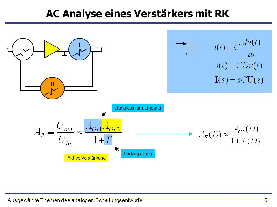 17Ausgewählte Themen des analogen Schaltungsentwurfs Verstärker 2ter Ordnung mit RK ω1ω1ω2ω2 λ1, λ2 T0 steigt Es ist möglich nur mit Kondensatoren, Widerständen und Verstärkern eine spulenähnliche Schaltung zu bauen
