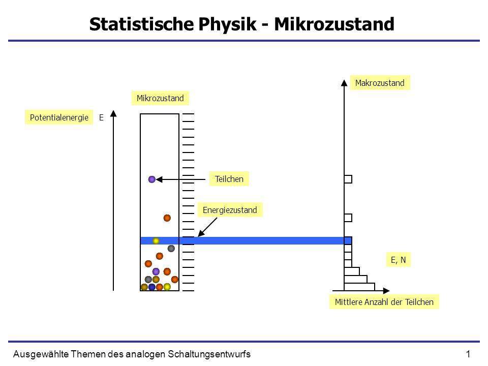 1Ausgewählte Themen des analogen Schaltungsentwurfs Statistische Physik - Mikrozustand EPotentialenergie Teilchen Energiezustand E, N Mikrozustand Mittlere Anzahl der Teilchen Makrozustand